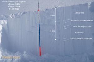 Coupe manteau neigeux Beaufortain secteur Rognou