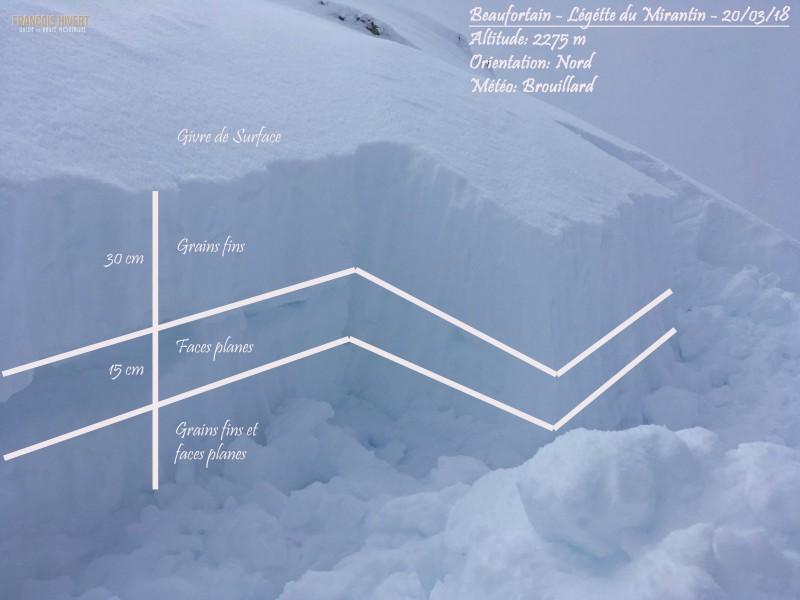 Coupe Légétte du Mirantin 20.03.18 couloir nord