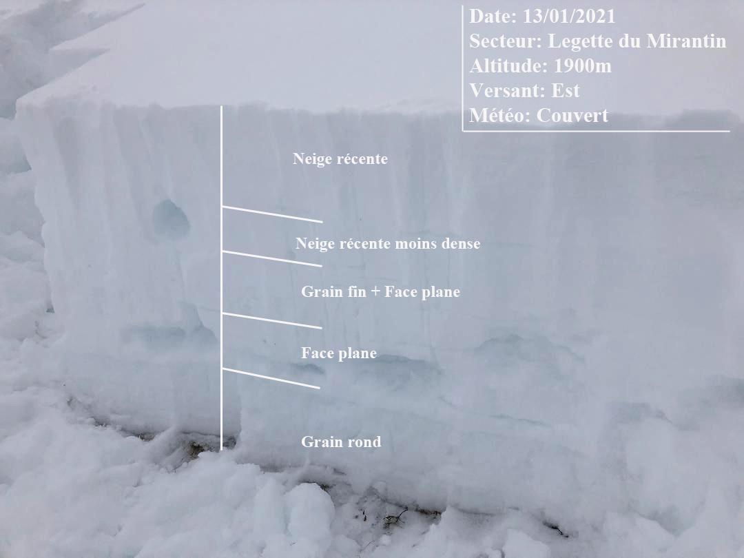 Coupe du Manteau neigeux Beaufortain ski de rando Mirantin