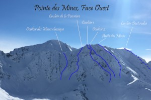 Topo face ouest pointe Mines Beaufortain